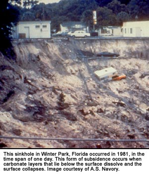 Land subsidence in Winter Park, Florida