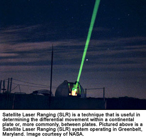 Satellite Laser Ranging